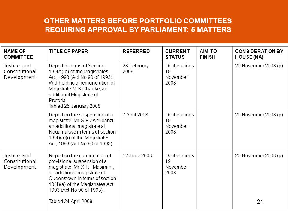 21 OTHER MATTERS BEFORE PORTFOLIO COMMITTEES REQUIRING APPROVAL BY PARLIAMENT: 5 MATTERS NAME OF COMMITTEE TITLE OF PAPERREFERREDCURRENT STATUS AIM TO FINISH CONSIDERATION BY HOUSE (NA) Justice and Constitutional Development Report in terms of Section 13(4A)(b) of the Magistrates Act, 1993 (Act No 90 of 1993): Withholding of remuneration of Magistrate M K Chauke, an additional Magistrate at Pretoria.