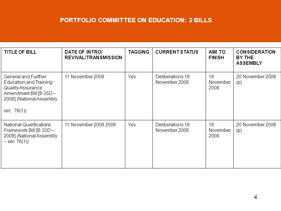 15 PORTFOLIO COMMITTEE ON TRADE AND INDUSTRY: 1 BILL TITLE OF BILLDATE OF INTRO/ REVIVAL/TRANSMISS ION TAGGINGCURRENT STATUSAIM TO FINISH CONSIDERATION BY THE ASSEMBLY Companies Bill [B 61B – 2008] (National Assembly – sec 75) 23 October 2008YesDeliberated 6 November 2008 Finalised 6 Novemb er 2008 19 November 2008