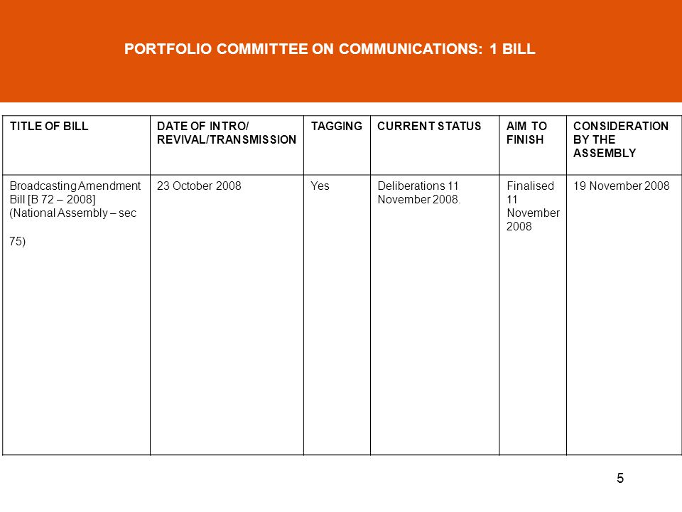 16 PORTFOLIO COMMITTEE ON TRANSPORT: 1 BILL TITLE OF BILLDATE OF INTRO/ REVIVAL/TRANSMISSION TAGGINGCURRENT STATUS AIM TO FINISH CONSIDERATI ON BY THE ASSEMBLY Civil Aviation Bill [B 73 – 2008] (National Assembly – proposed sec 75) 8 September 2008YesBriefed 17 September 2008.