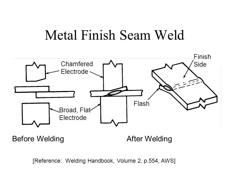 Metal Finish Seam Weld Chamfered Electrode Broad, Flat Electrode Flash Finish Side Before WeldingAfter Welding [Reference: Welding Handbook, Volume 2,
