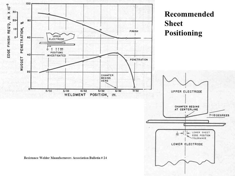 Resistance Welder Manufacturers Association Bulletin # 24 Recommended Sheet Positioning