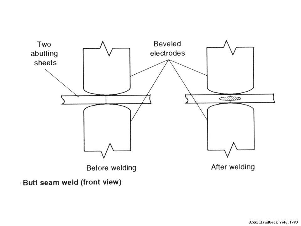 ASM Handbook Vol6, 1993