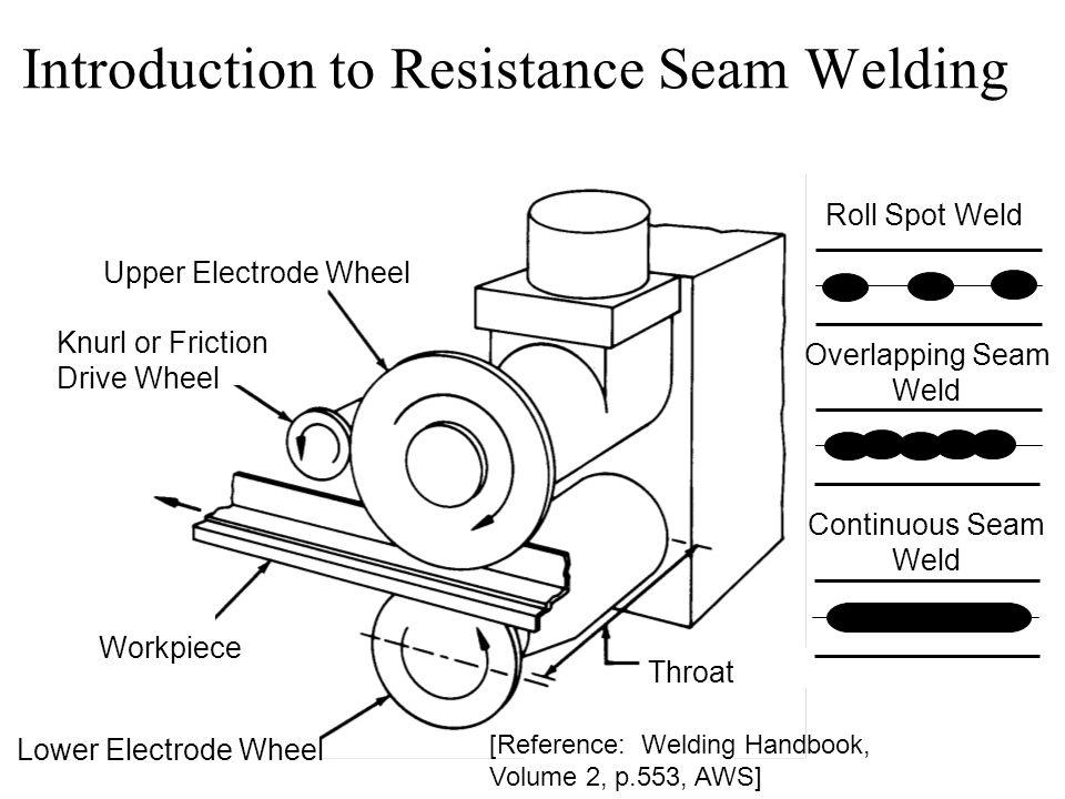 Introduction to Resistance Seam Welding Upper Electrode Wheel Workpiece Lower Electrode Wheel Throat Knurl or Friction Drive Wheel Roll Spot Weld Over