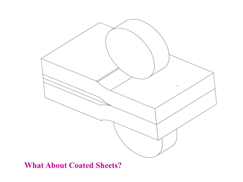 What About Coated Sheets?