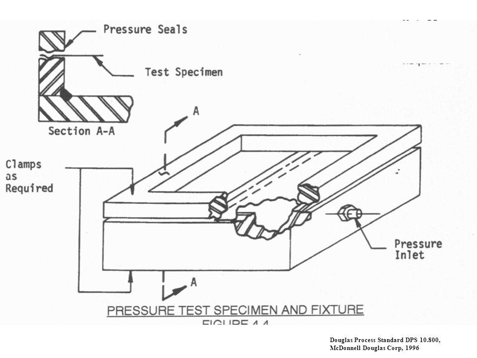Douglas Process Standard DPS 10.800, McDonnell Douglas Corp, 1996