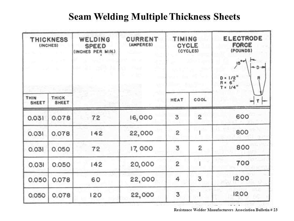 Seam Welding Multiple Thickness Sheets Resistance Welder Manufacturers Association Bulletin # 23