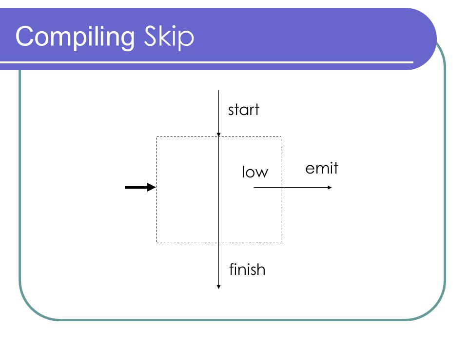 Compiling Skip start finish emit low