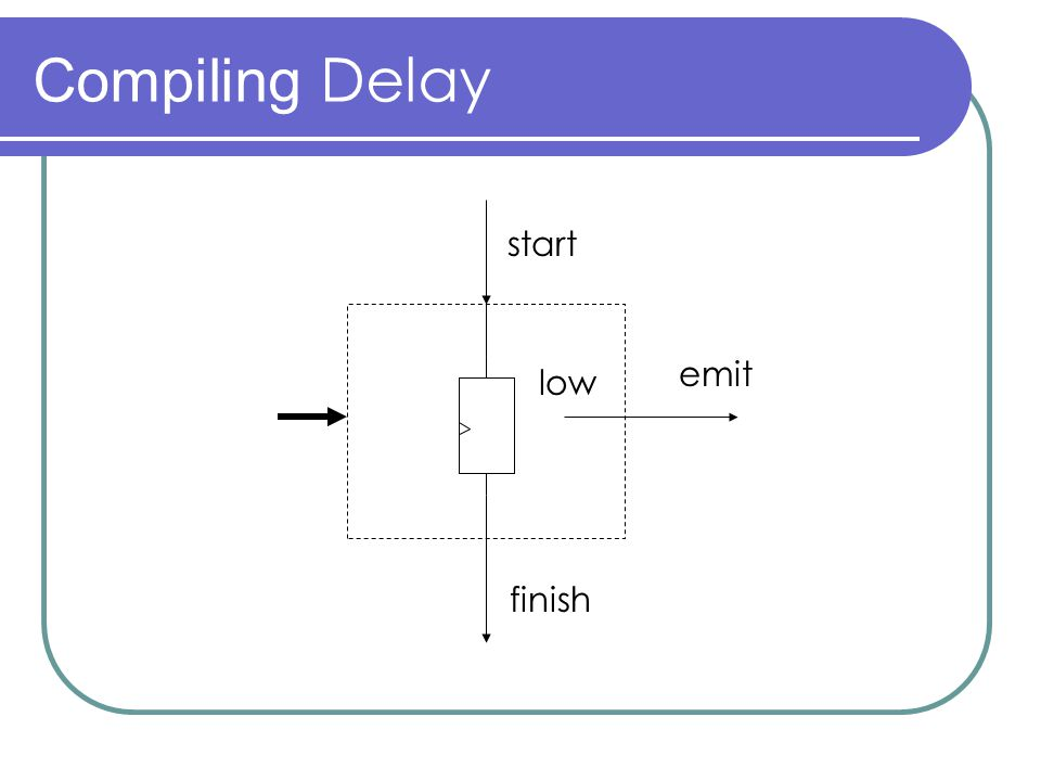 Compiling Delay start finish emit low