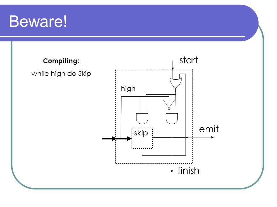 Beware! start finish emit skip Compiling: while high do Skip high
