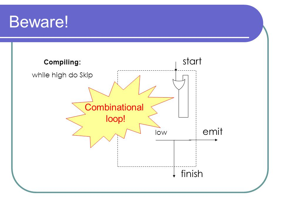 Beware! start finish emit low Compiling: while high do Skip Combinational loop!