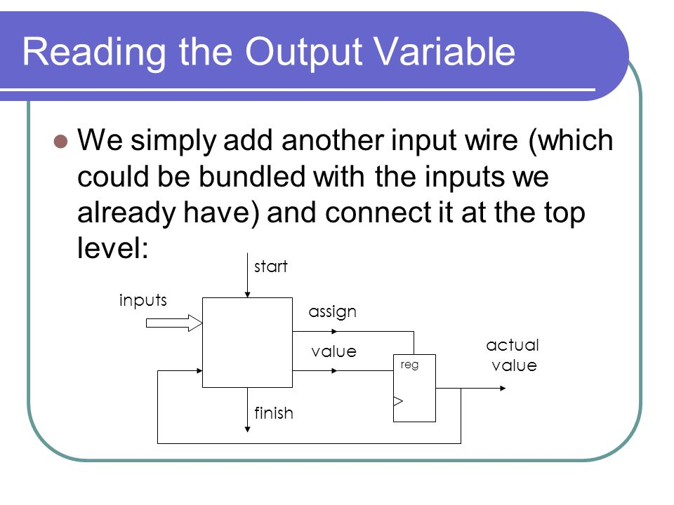 Reading the Output Variable We simply add another input wire (which could be bundled with the inputs we already have) and connect it at the top level: start finish value inputs assign reg actual value