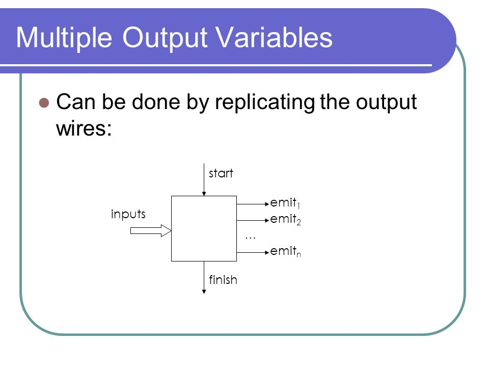Multiple Output Variables Can be done by replicating the output wires: start finish emit 1 inputs emit 2 emit n …