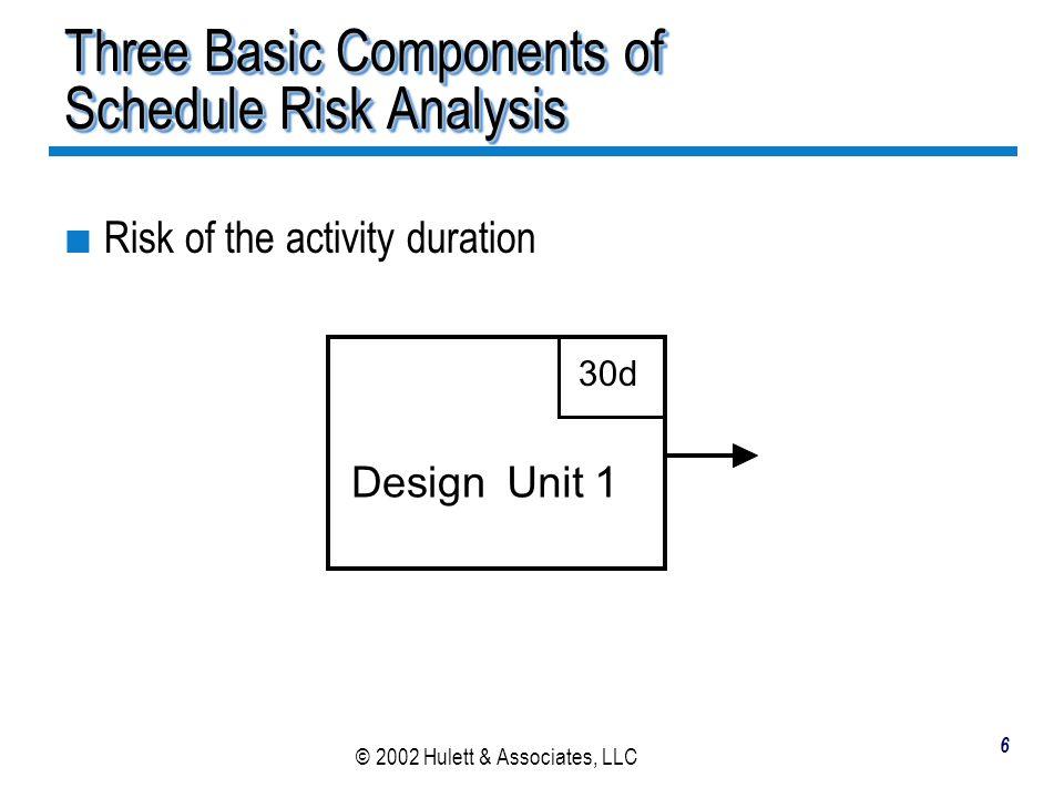 © 2002 Hulett & Associates, LLC 7 Three Basic Components (continued) Risk of duration along a Path Start Design Unit 1Build Unit 1 Finish