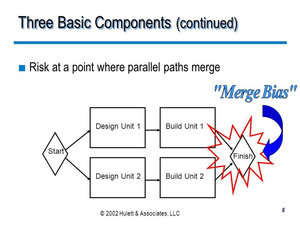 © 2002 Hulett & Associates, LLC 29 Evidence of Merge Bias (continued) Three Path ScheduleOne Path Schedule