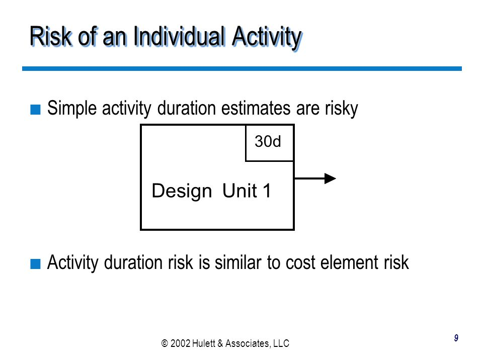 © 2002 Hulett & Associates, LLC 70 This Correlation Matrix is Not Feasible Correlation Matrix may be infeasible Eigenvalue (determinant) test used to test feasibility DesignCodeTest Design1.0.9 Code.91.0.2 Test.9.21.0