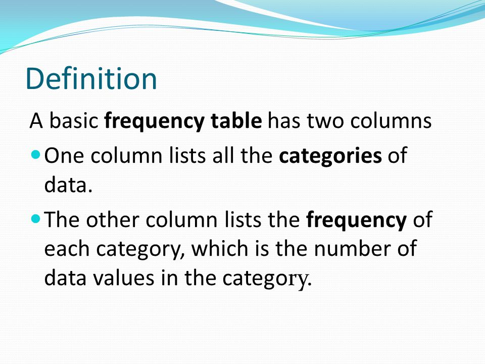 Definition A basic frequency table has two columns One column lists all the categories of data. The other column lists the frequency of each category,