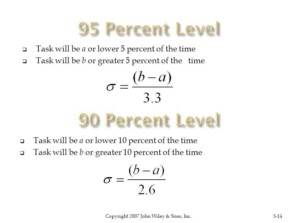 Task will be a or lower 5 percent of the time Task will be b or greater 5 percent of the time Copyright 2007 John Wiley & Sons, Inc.5-14 Task will be a or lower 10 percent of the time Task will be b or greater 10 percent of the time