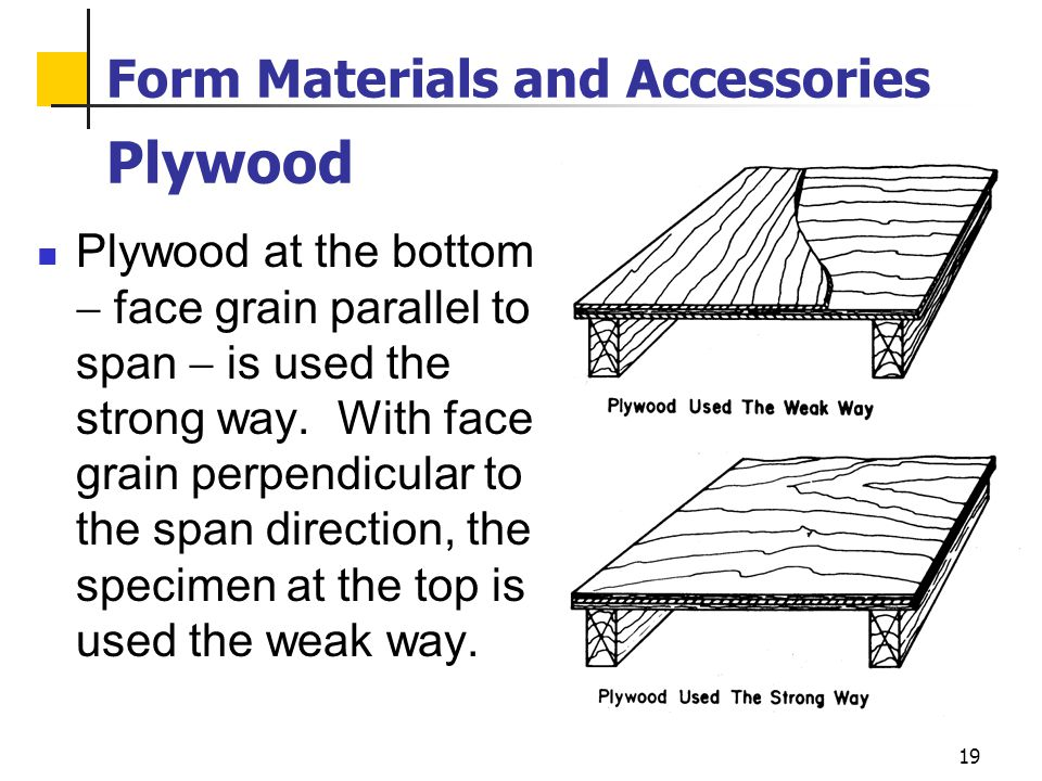 19 Form Materials and Accessories Plywood Plywood at the bottom face grain parallel to span is used the strong way. With face grain perpendicular to t