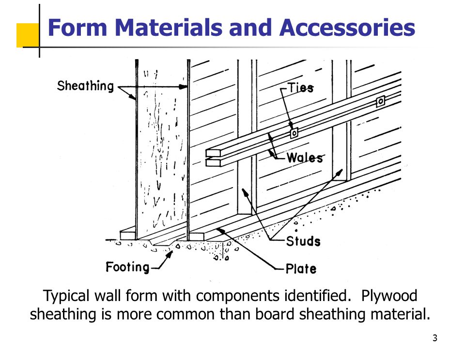 3 Form Materials and Accessories Typical wall form with components identified. Plywood sheathing is more common than board sheathing material.