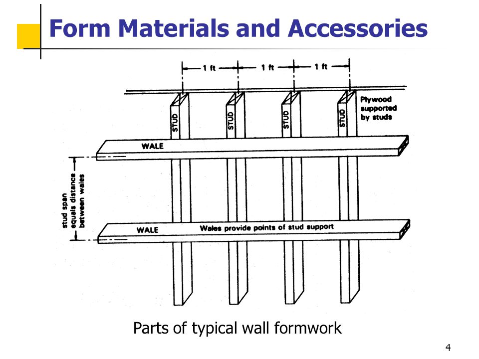 15 Adjustment for Load Duration For form work materials with limited reuse, ACI 347 permits design using allowable stresses for temporary structures or for temporary loads on permanent structures.