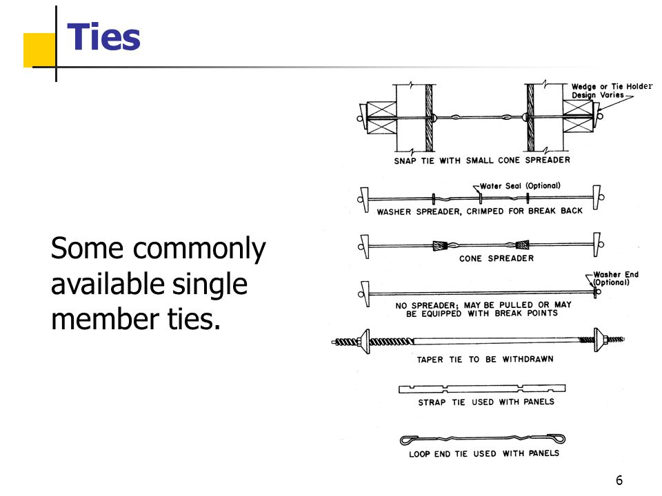 6 Ties Some commonly available single member ties. er