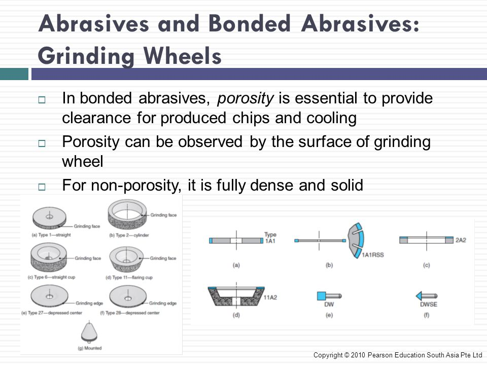 Abrasives and Bonded Abrasives: Grinding Wheels In bonded abrasives, porosity is essential to provide clearance for produced chips and cooling Porosit