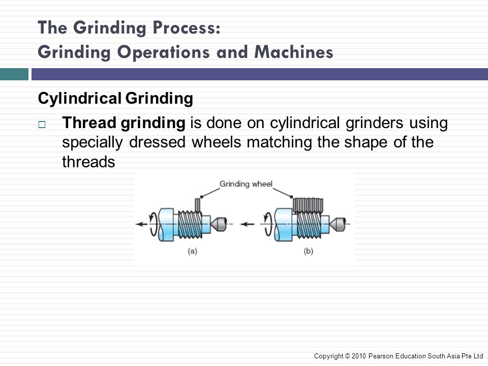 The Grinding Process: Grinding Operations and Machines Cylindrical Grinding Thread grinding is done on cylindrical grinders using specially dressed wh