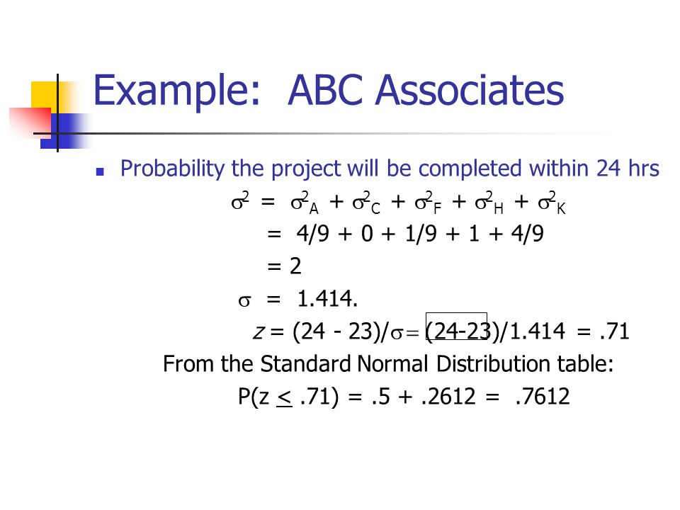 Example: ABC Associates Probability the project will be completed within 24 hrs 2 = 2 A + 2 C + 2 F + 2 H + 2 K = 4/9 + 0 + 1/9 + 1 + 4/9 = 2 = 1.414.