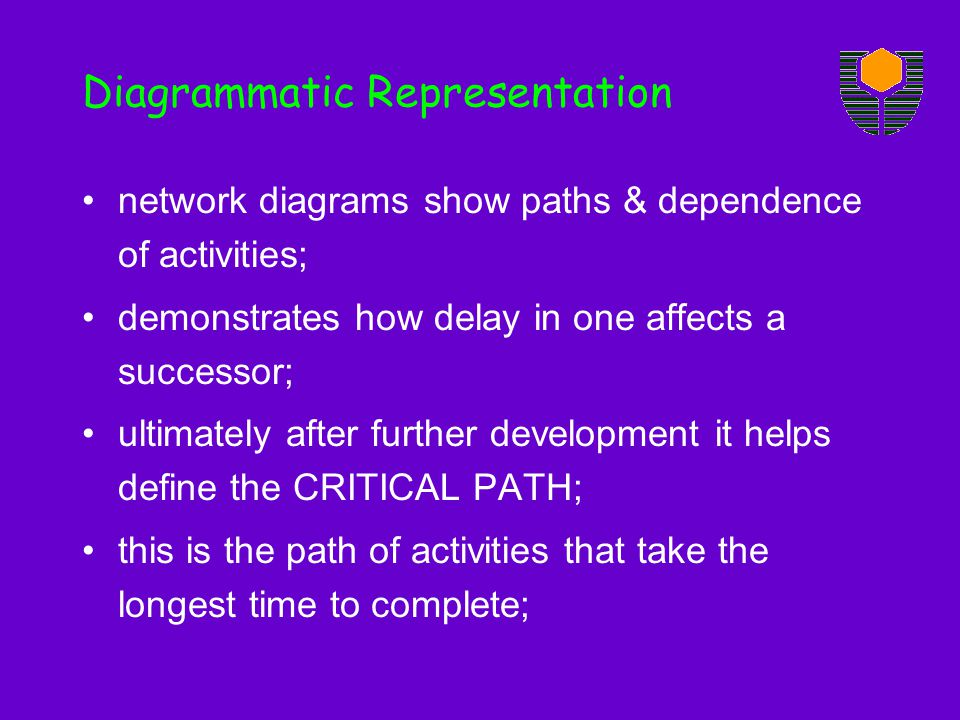 Diagrammatic Representation network diagrams show paths & dependence of activities; demonstrates how delay in one affects a successor; ultimately afte