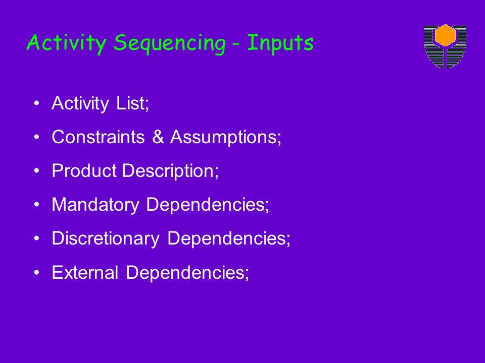 Activity Sequencing - Inputs Activity List; Constraints & Assumptions; Product Description; Mandatory Dependencies; Discretionary Dependencies; External Dependencies;