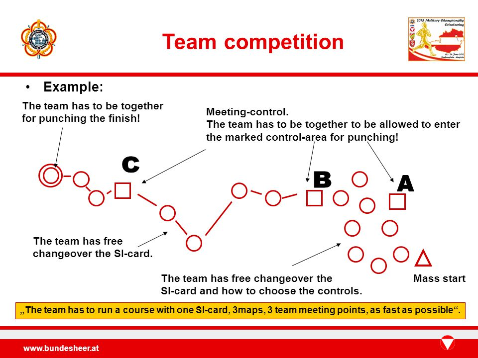 Example: Team competition Meeting-control.