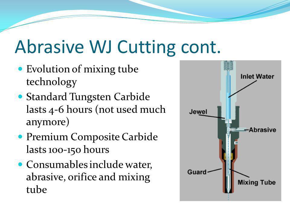 Abrasive WJ Cutting cont.