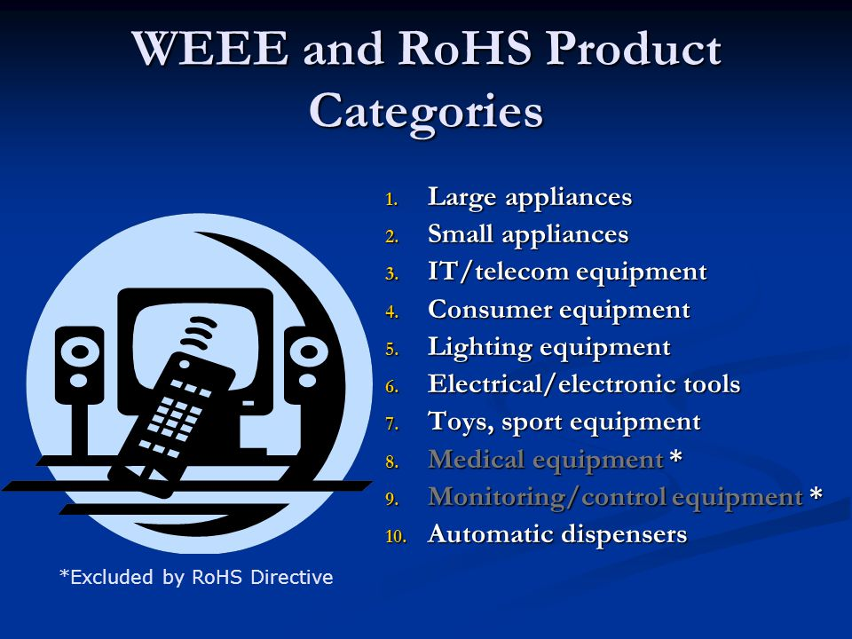 WEEE and RoHS Product Categories 1. Large appliances 2.