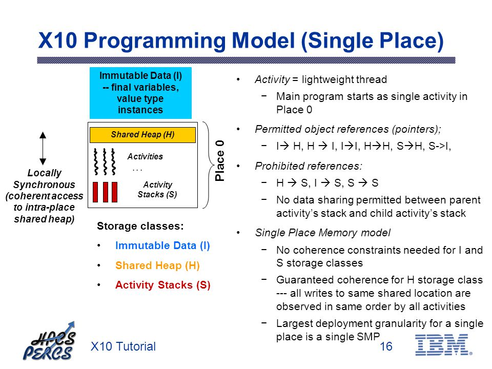 X10 Tutorial16 X10 Programming Model (Single Place) Activity Stacks (S) Shared Heap (H) Activity = lightweight thread Main program starts as single activity in Place 0 Permitted object references (pointers); I H, H I, I I, H H, S H, S->I, Prohibited references: H S, I S, S S No data sharing permitted between parent activitys stack and child activitys stack Single Place Memory model No coherence constraints needed for I and S storage classes Guaranteed coherence for H storage class --- all writes to same shared location are observed in same order by all activities Largest deployment granularity for a single place is a single SMP Storage classes: Immutable Data (I) Shared Heap (H) Activity Stacks (S) Immutable Data (I) -- final variables, value type instances Locally Synchronous (coherent access to intra-place shared heap)...