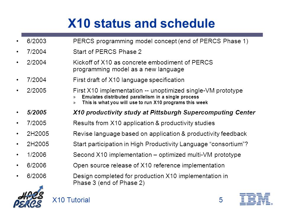 X10 Tutorial5 X10 status and schedule 6/2003PERCS programming model concept (end of PERCS Phase 1) 7/2004Start of PERCS Phase 2 2/2004Kickoff of X10 as concrete embodiment of PERCS programming model as a new language 7/2004First draft of X10 language specification 2/2005 First X10 implementation -- unoptimized single-VM prototype »Emulates distributed parallelism in a single process »This is what you will use to run X10 programs this week 5/2005X10 productivity study at Pittsburgh Supercomputing Center 7/2005Results from X10 application & productivity studies 2H2005Revise language based on application & productivity feedback 2H2005Start participation in High Productivity Language consortium.