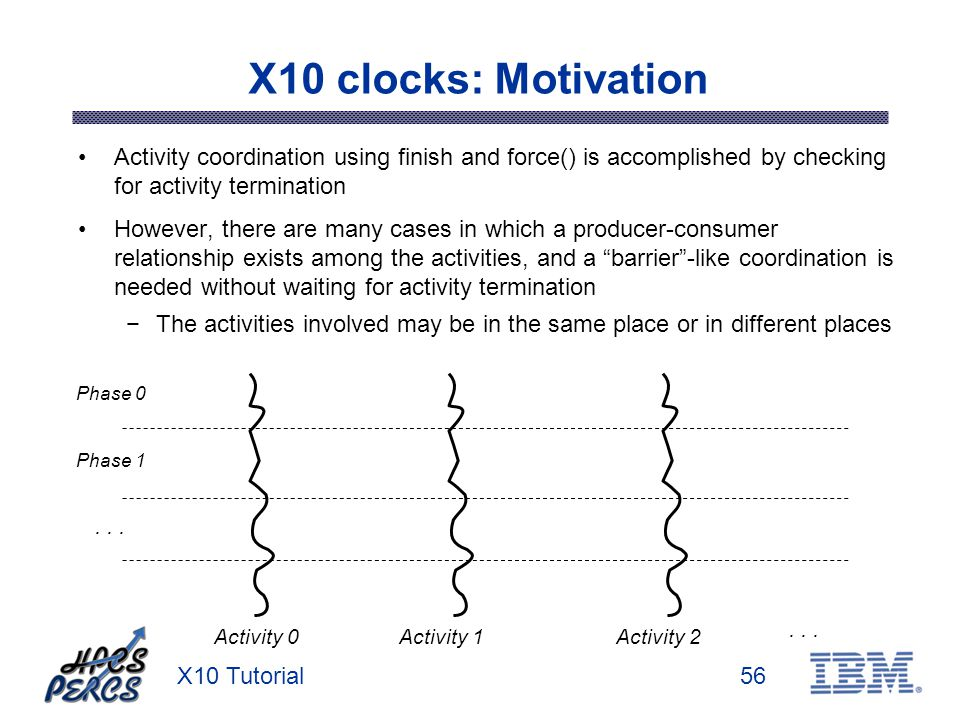 X10 Tutorial56 X10 clocks: Motivation Activity coordination using finish and force() is accomplished by checking for activity termination However, there are many cases in which a producer-consumer relationship exists among the activities, and a barrier-like coordination is needed without waiting for activity termination The activities involved may be in the same place or in different places Activity 0Activity 1Activity 2...