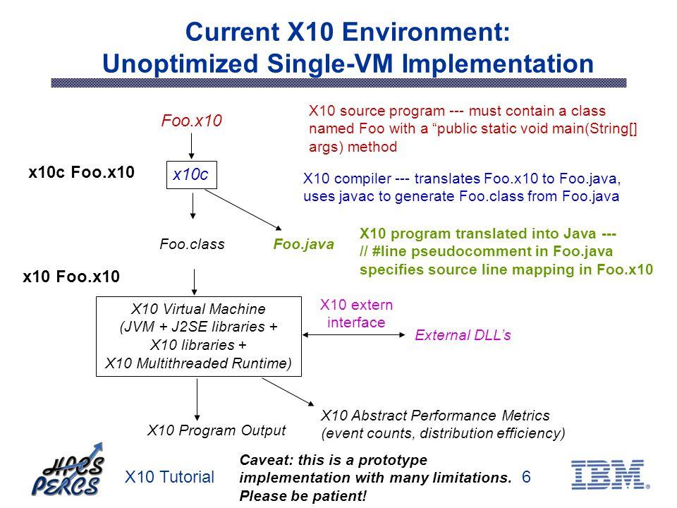 X10 Tutorial6 Current X10 Environment: Unoptimized Single-VM Implementation Foo.x10 x10c X10 compiler --- translates Foo.x10 to Foo.java, uses javac t