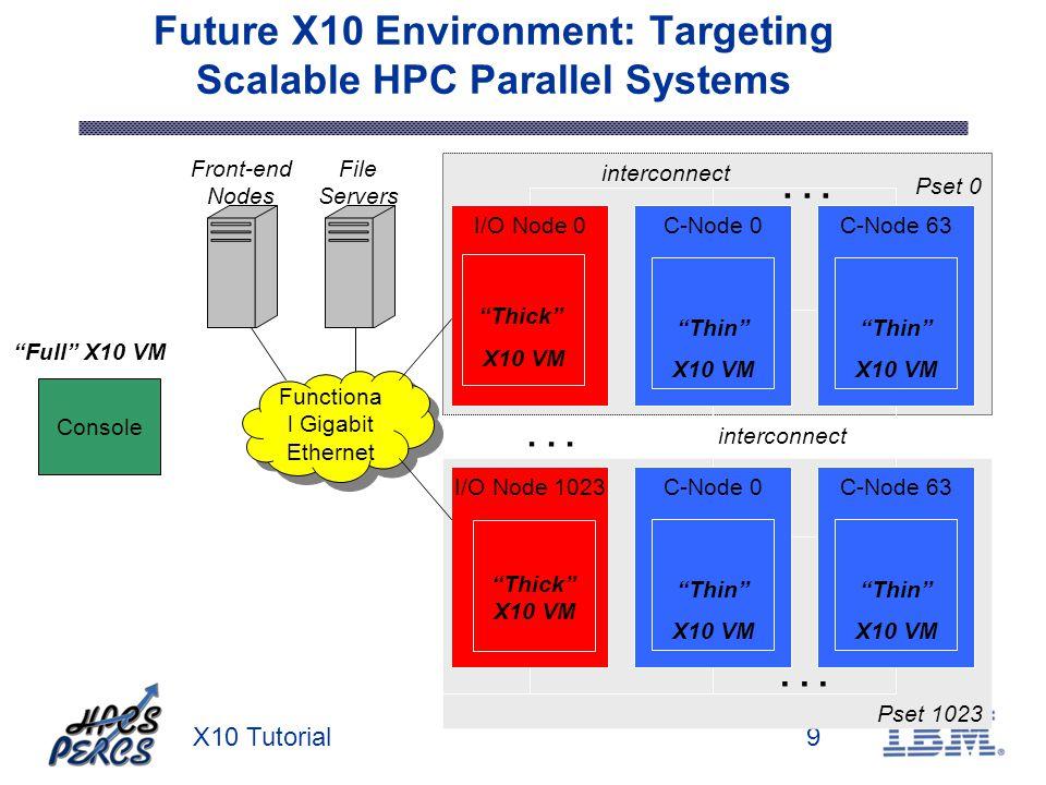 X10 Tutorial9 Future X10 Environment: Targeting Scalable HPC Parallel Systems Functiona l Gigabit Ethernet I/O Node 0 C-Node 0 Thin X10 VM I/O Node 10
