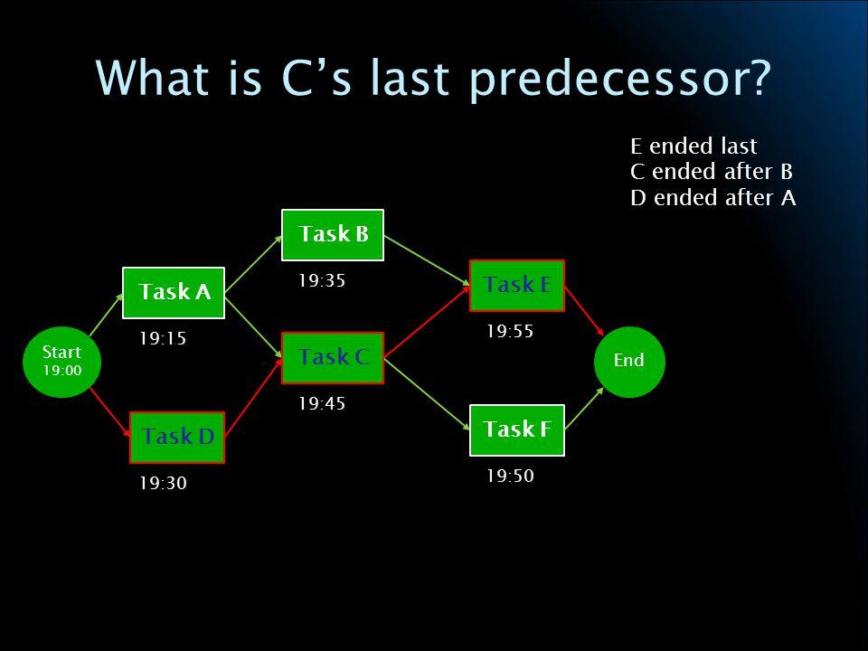 What is Cs last predecessor.