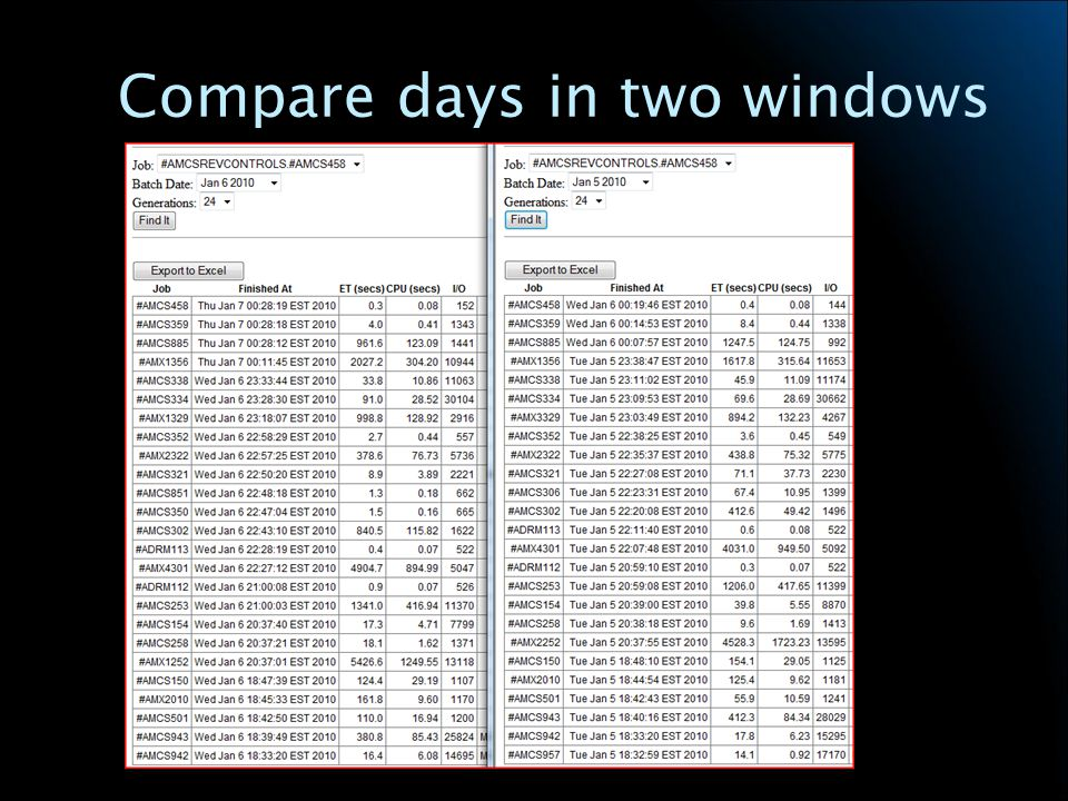 Compare days in two windows