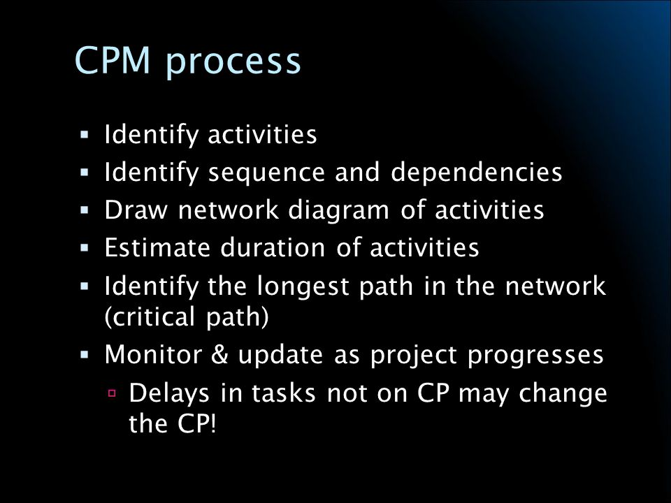CPM process Identify activities Identify sequence and dependencies Draw network diagram of activities Estimate duration of activities Identify the longest path in the network (critical path) Monitor & update as project progresses Delays in tasks not on CP may change the CP!