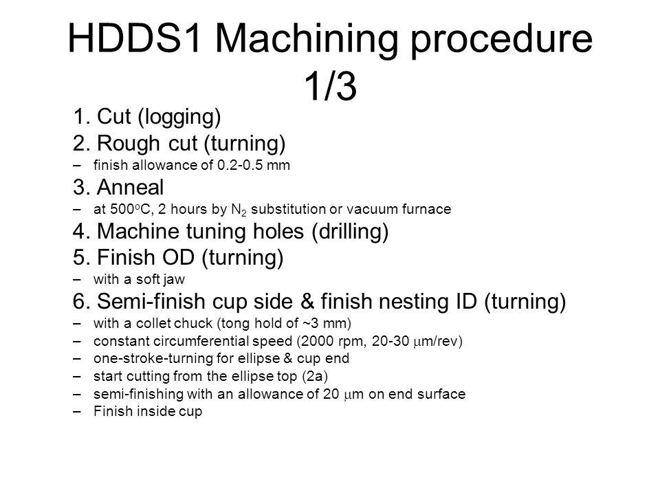 HDDS1 Machining procedure 1/3 1. Cut (logging) 2.