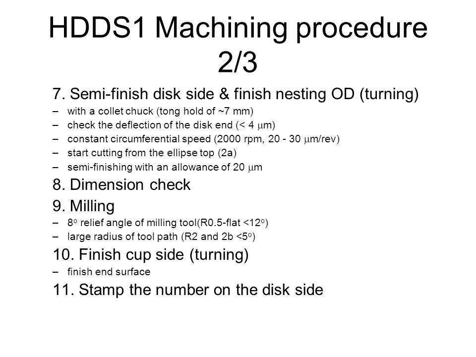 HDDS1 Machining procedure 2/3 7.