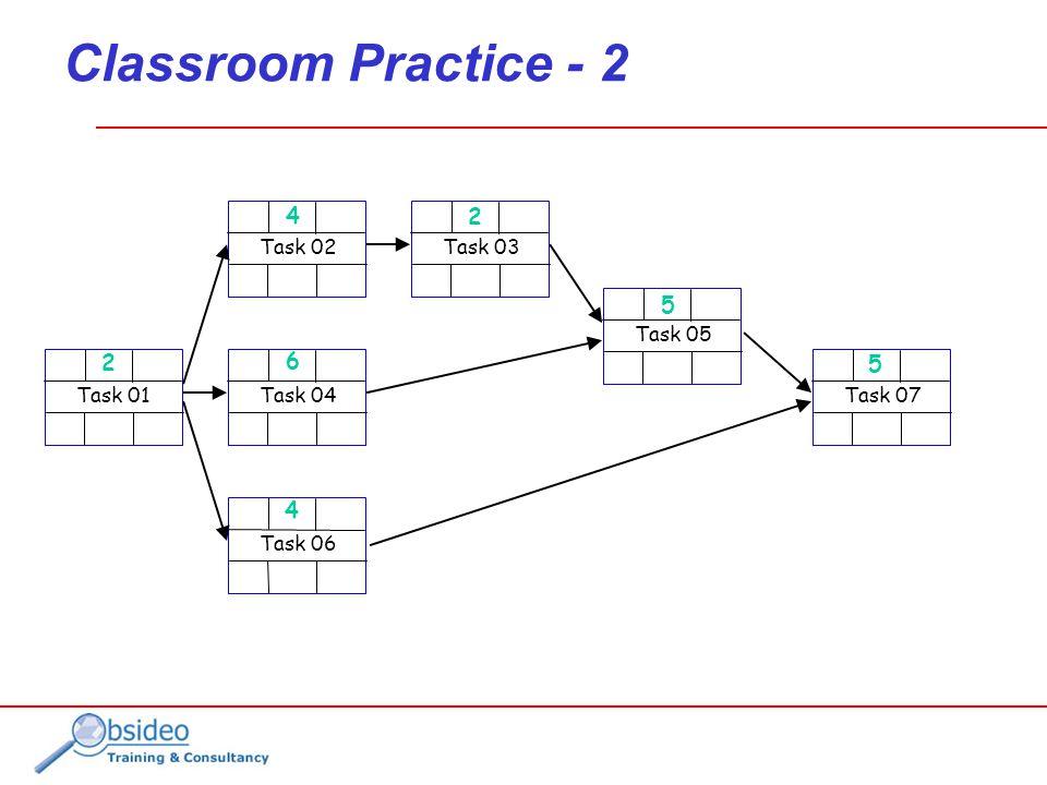 Classroom Practice - 2 Task 01 Task 02 Task 04 Task 06 Task 03 Task 05 Task 07 4 2 4 6 2 5 5