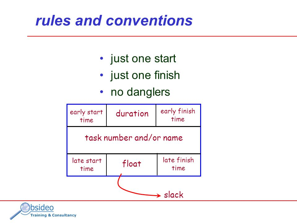 rules and conventions just one start just one finish no danglers task number and/or name duration early start time late start time early finish time late finish time float slack