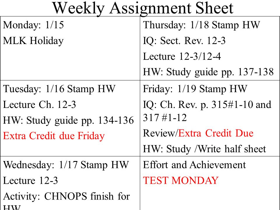 Weekly Assignment Sheet Monday: 1/15 MLK Holiday Thursday: 1/18 Stamp HW IQ: Sect.
