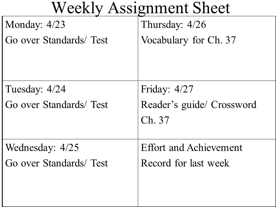 Weekly Assignment Sheet Monday: 4/23 Go over Standards/ Test Thursday: 4/26 Vocabulary for Ch.