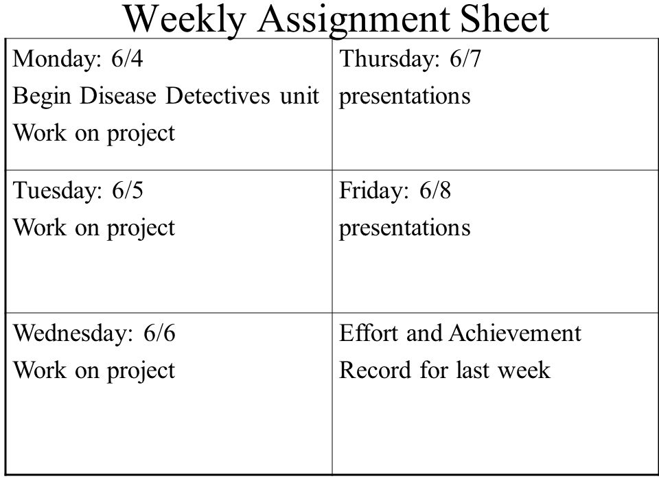 Weekly Assignment Sheet Monday: 6/4 Begin Disease Detectives unit Work on project Thursday: 6/7 presentations Tuesday: 6/5 Work on project Friday: 6/8 presentations Wednesday: 6/6 Work on project Effort and Achievement Record for last week