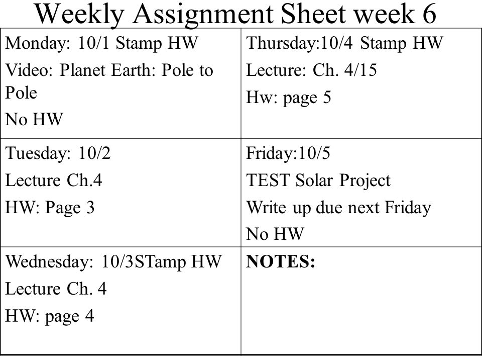 Weekly Assignment Sheet Monday: 5/28 NO SCHOOL: MEMORIAL DAY Thursday: 5/31 Stamp HW Lecture 40-1 Introduce group projects Tuesday: 5/29 Stamp HW IQ#2 19-2 Lecture 19-2/19-3 HW: Study guide 19-2/19-3 Friday: 5/1 Stamp HW Finish lecture Mini Quiz Research over weekend Wednesday: 5/30 Stamp HW IQ#3: Outline 40-1 Lecture: 19-3/40-1 Study guide: 19 review pages Effort and Achievement Record for last week