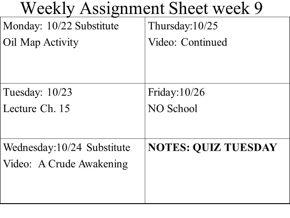 Weekly Assignment Sheet week 9 Monday: 10/22 Substitute Oil Map Activity Thursday:10/25 Video: Continued Tuesday: 10/23 Lecture Ch.